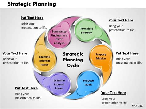 strategic plan template powerpoint strategic plan powerpoint template sanjonmotel