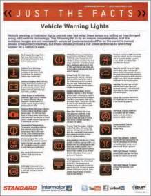 Car Light Bar Meaning Castle Cars Mobile Mechanics Diagnostics