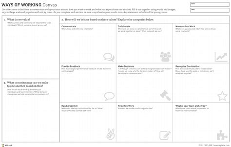 Canvas Collection I A List Of Visual Templates Andi Roberts Ways Of Working Template
