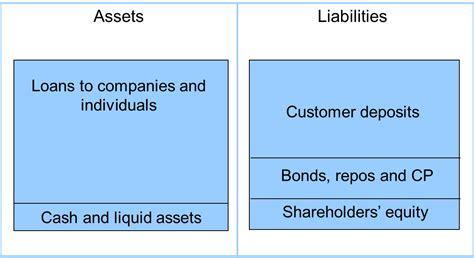 bank balance sheet bank balance sheet simon s