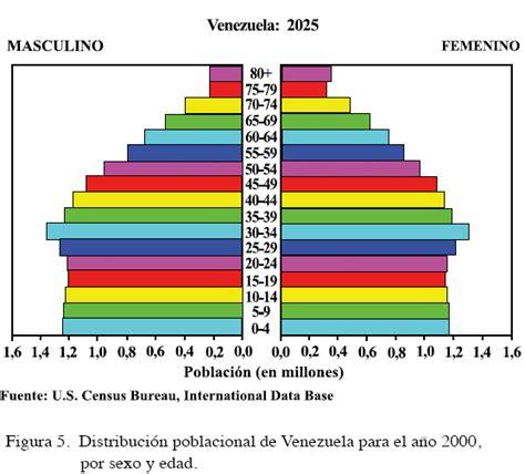 poblacion de honduras 2014 poblacion de honduras 2014 newhairstylesformen2014 com