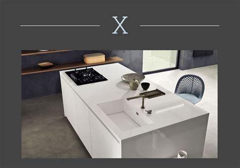 materiali piano cucina i materiali dei piani lavoro cucina
