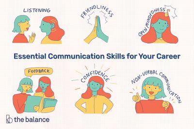 verbal communication skills list