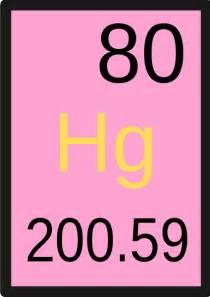 file mercury element svg