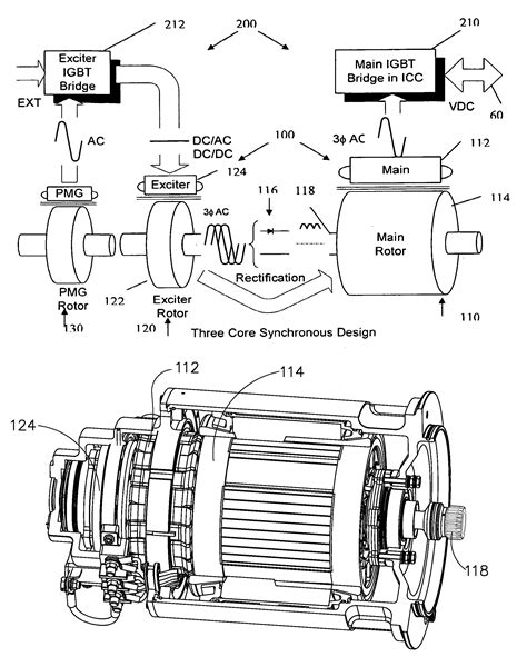 patent us7821145 aircraft engine startergenerator and drawing
