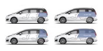 Peugeot Dimensions Informations Techniques Peugeot 5008 Monospace Familial