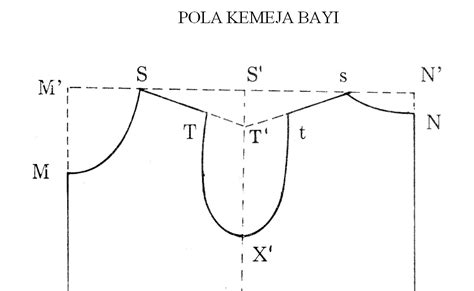 Baju Batik Kemeja Batik Lengan Panjang Pola Guci pola baju kemeja newhairstylesformen2014