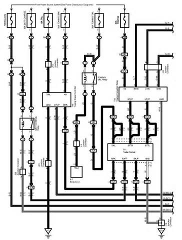 2005 toyota sequoia diagram for tariler wire harness prong