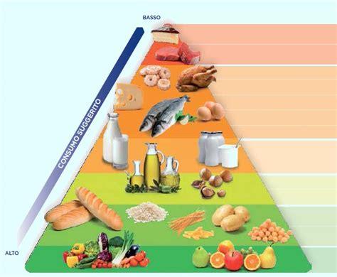 piramide alimentare diabete che dieta deve seguire una persona con diabete deebee it