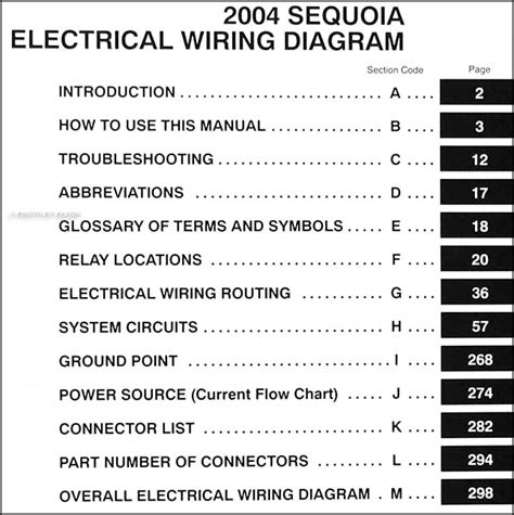2004 toyota sequoia wiring diagram manual original