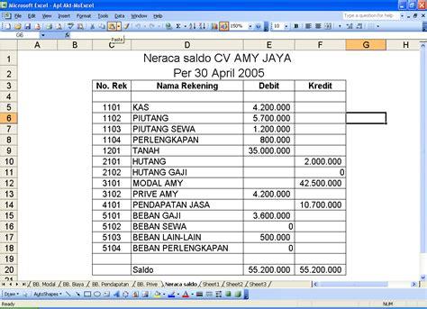 Membuat Neraca Saldo Dan Laporan Keuangan Dengan Ms Excel