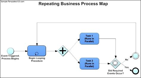 business process mapping template repeating business process map template sle templates