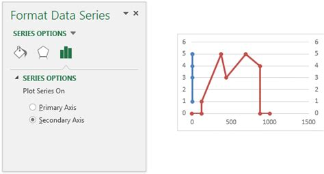 excel 2007 format data series gradient fill fill under or between series in an excel xy chart