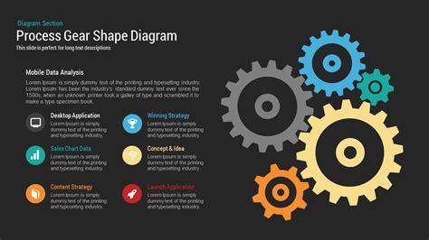 powerpoint themes gear process gear shape diagram powerpoint keynote template