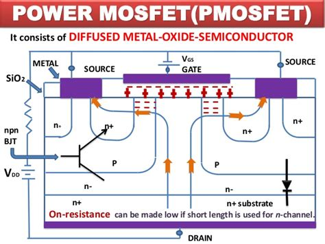 mos diode characteristics mos diode characteristics 28 images il mosfet professor ahmed hemani ppt patent us6351018