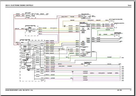 wiring diagram 1989 land rover defender wiring diagram 2018