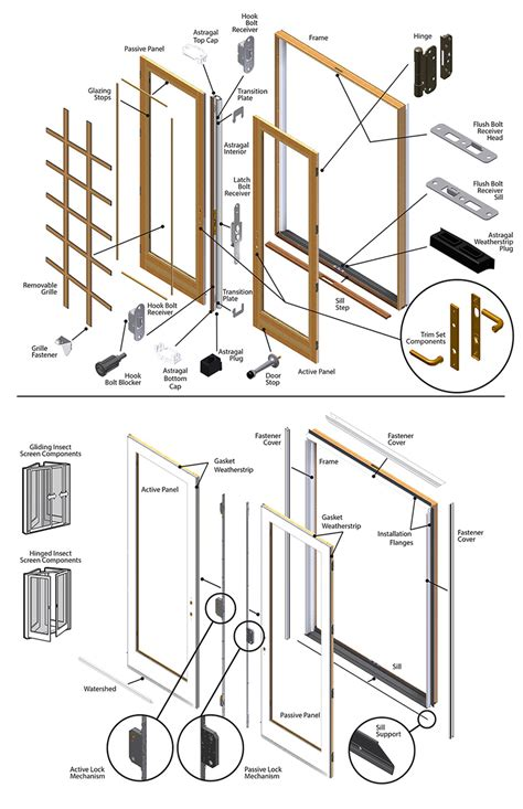 andersen window door parts 400 series frenchwood patio door parts diagram
