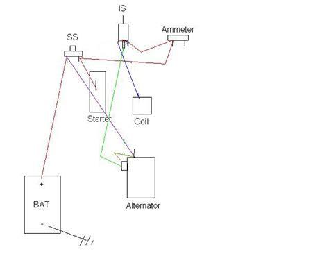 jeep cj2a wiring diagram html imageresizertool