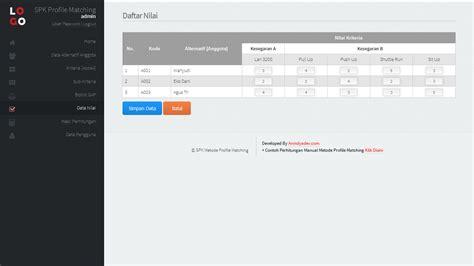 desain database sistem pendukung keputusan pondoksoft download sistem pendukung keputusan dengan