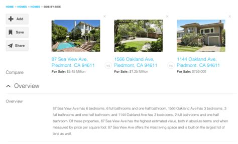 findthebest launches real estate search taking on zillow