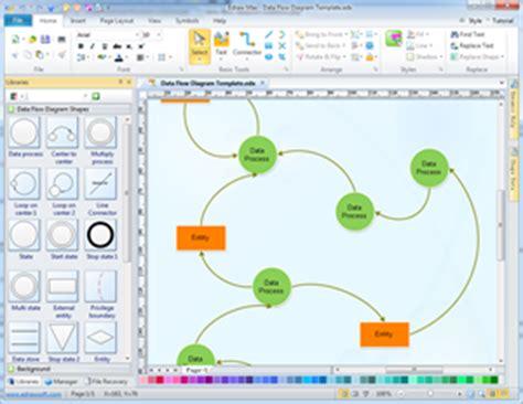 data flow diagram creator notation cross functional flowchart data best free