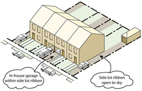 yardage design definition glossary