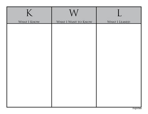 printable kwl chart kwl vocabulary strategies