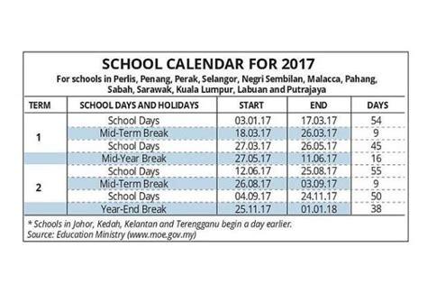 Term Calendar 2017 Malaysia Education Ministry Releases School Term Dates