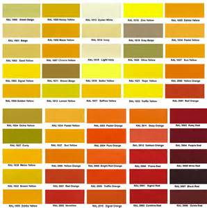 ral colors powder coating colors ral images