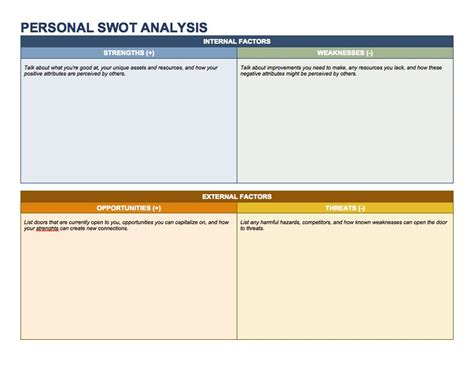 swot analysis template word free 14 free swot analysis templates smartsheet with regard
