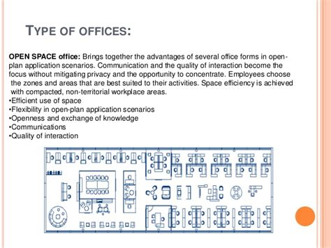 office layout meaning office design