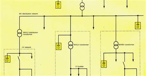 instalasi kapasitor bank mobil margiono abdil berbagi tempat atau letak pemasangan install kapasitor bank