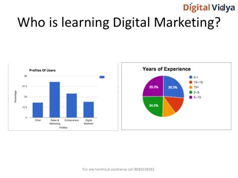 Digital Marketing Degree Florida 1 by Digital Marketing For Business And Career Growth