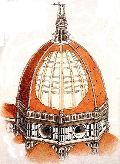 filippo brunelleschi cupola di santa fiore file filippo brunelleschi cutaway of the dome of florence