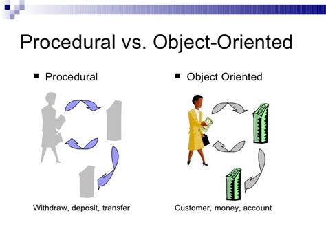 tutorial java object oriented programming 17 best ideas about object oriented programming on
