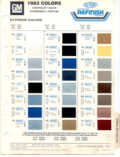 paint chips 1982 gm corvette