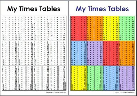 free printable multiplication table chart free times tables chart tutoring pinterest student