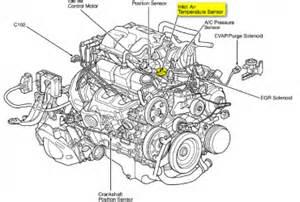2002 Dodge Caravan Thermostat Jeep Grand 2005 Parts Diagram 2001 Jeep Cooling