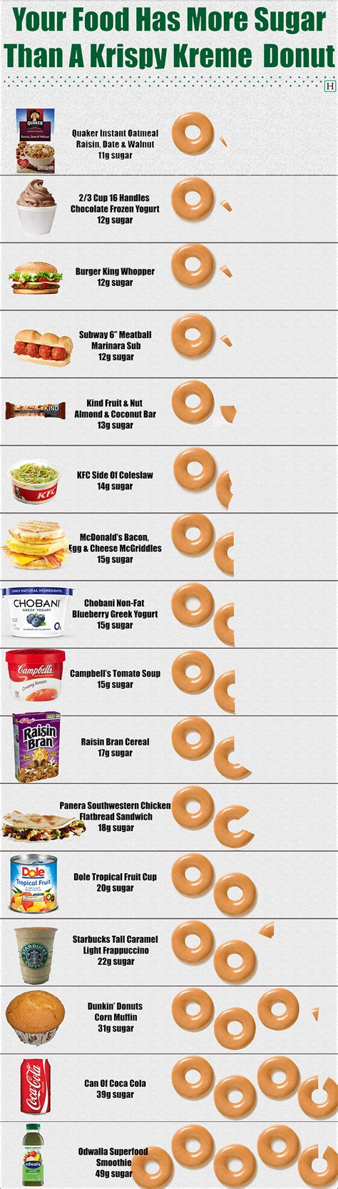 dunkin donuts light menu dunkin donuts calorie chart dunkin donuts breakfast