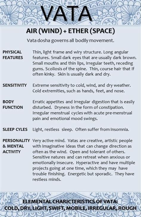 Ayurveda Pitta Detox Diet by 316 Best Images About Health Ayurvedic On