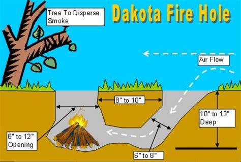 dakota pit how to build a stealth and the smokeless dakota
