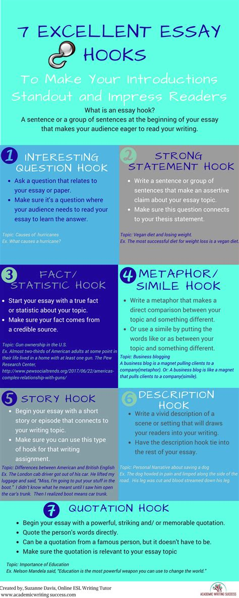 Types Of Hooks For Essays by Types Of Essay Hooks