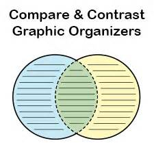 comparison graphic organizer template tim de vall comics printables for