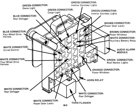 1988 chevy silverado 1500 wiring diagram wiring diagrams image free gmaili net wiring diagram 1988 chevy 2500 door lock chevy 1500 wiring diagram wiring diagram elsalvadorla