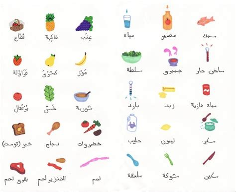 Japanese Kitchen Vocabulary Arabic Food Vocab By Elfceltrjl On Deviantart