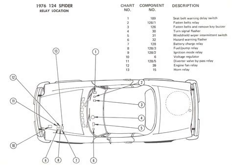 1979 fiat spider ignition wiring diagrams wiring diagram and fuse box diagram fiat spider wiring diagram intended for 1979 fiat spider ignition wiring diagrams fuse box and