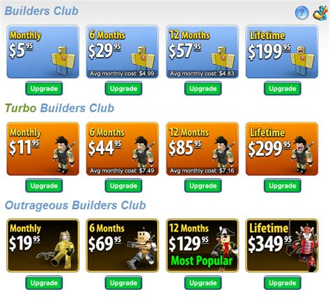 Roblox Builders Club Gift Card - roblox gift card codes not used foto bugil bokep 2017
