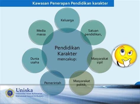 Strategi Kebijakan Pembelajaran Pendidikan Karakter 1 integrasi pendidikan karakter ke dalam media pembelajaran matematika