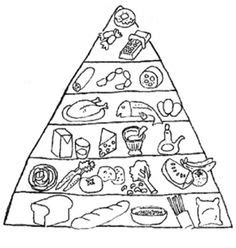 coloring pages food guide pyramid food guide pyramid clipart 25
