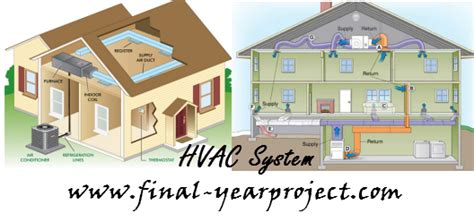 home design hvac gemb air conditioning system design mechanical project free year project s